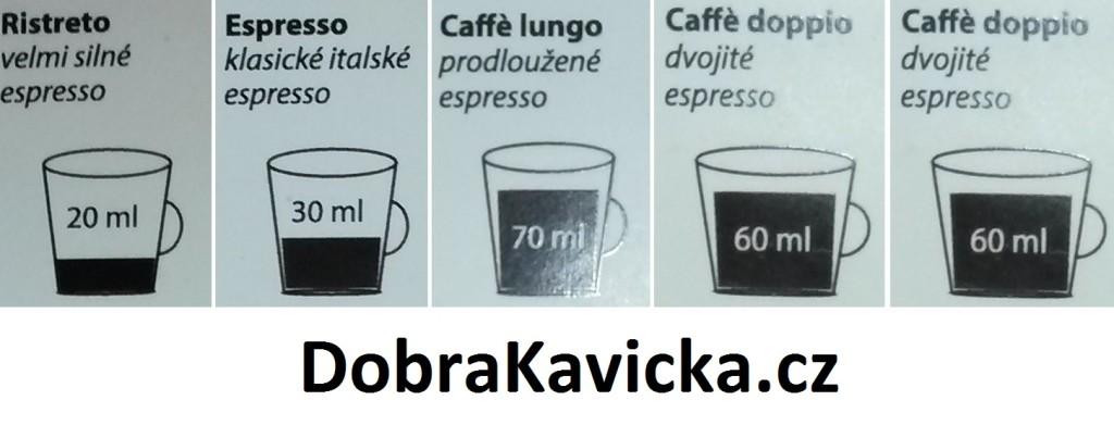 DobraKavicka.cz